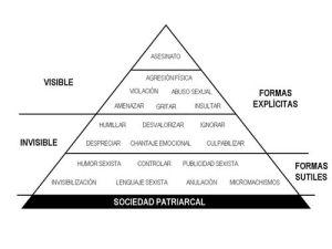 piramide