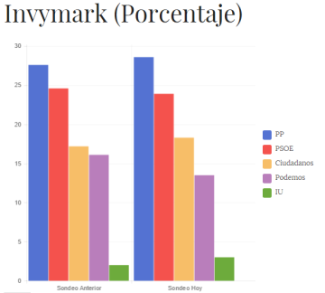Invymarrk